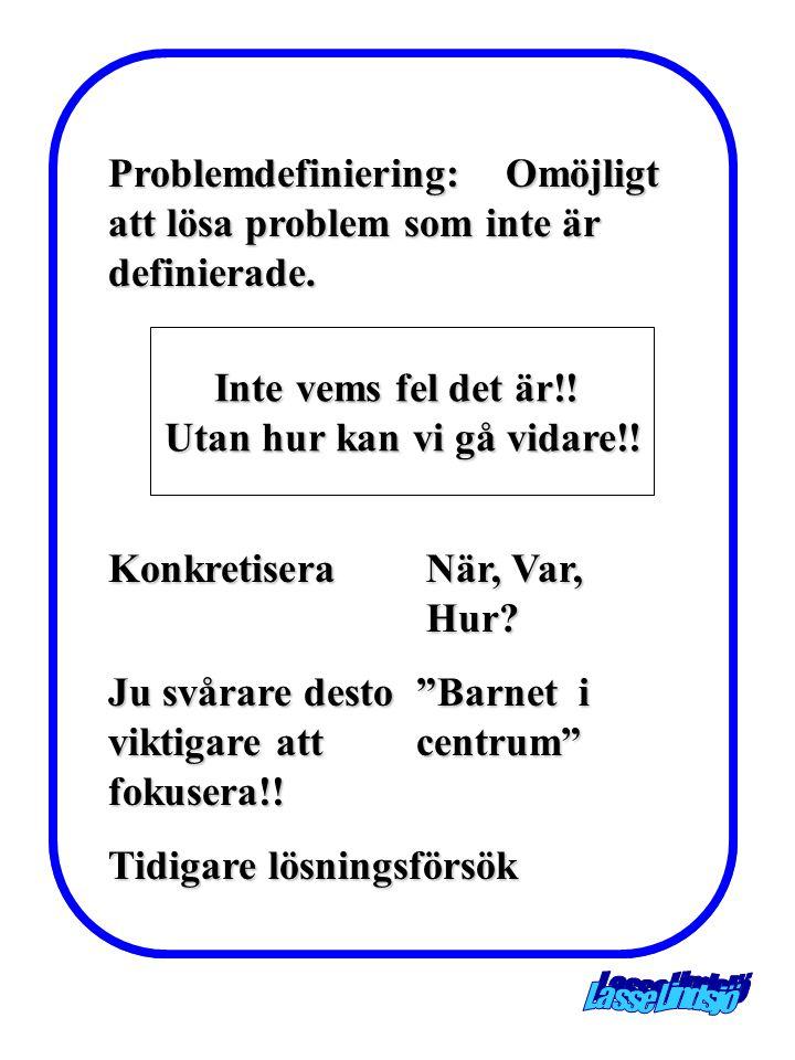 """Problemdefiniering: Omöjligt att lösa problem som inte är definierade. Inte vems fel det är!! Konkretisera När, Var, Hur? Ju svårare desto """"Barnet i v"""