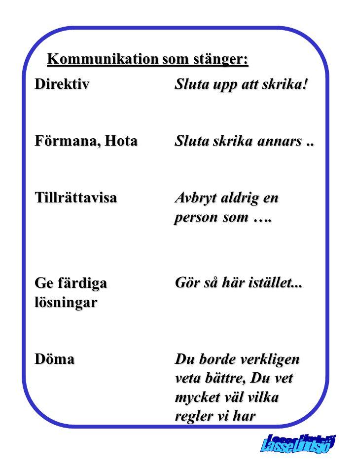 Kommunikation som stänger: Direktiv Förmana, Hota Tillrättavisa Ge färdiga lösningar Döma Sluta upp att skrika.