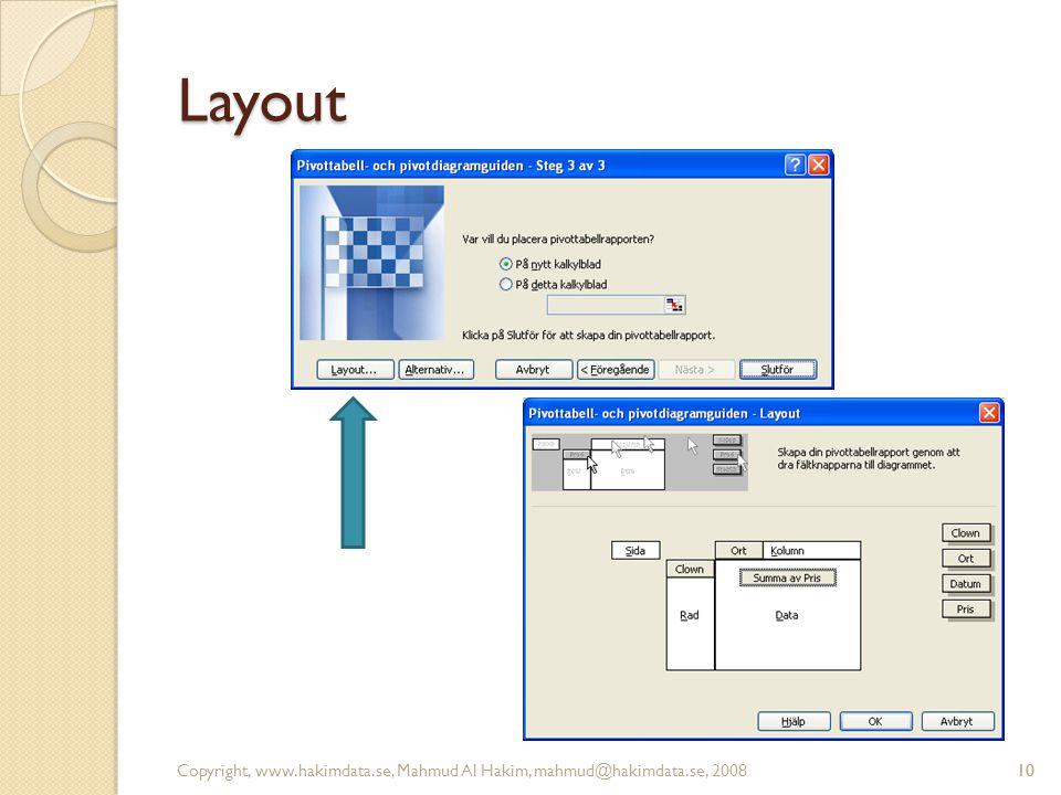 10 Layout Copyright, www.hakimdata.se, Mahmud Al Hakim, mahmud@hakimdata.se, 200810