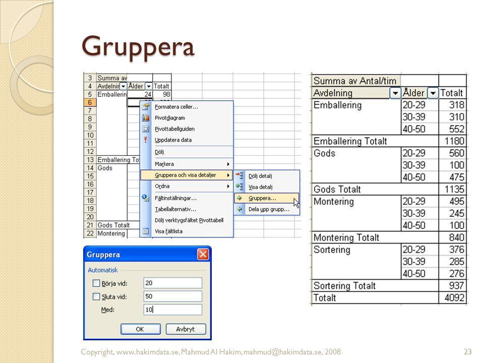 23 Gruppera Copyright, www.hakimdata.se, Mahmud Al Hakim, mahmud@hakimdata.se, 200823