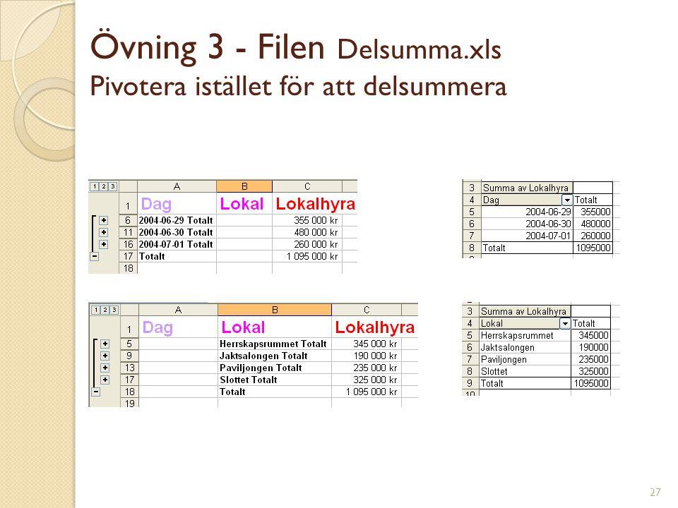 27 Övning 3 - Filen Delsumma.xls Pivotera istället för att delsummera