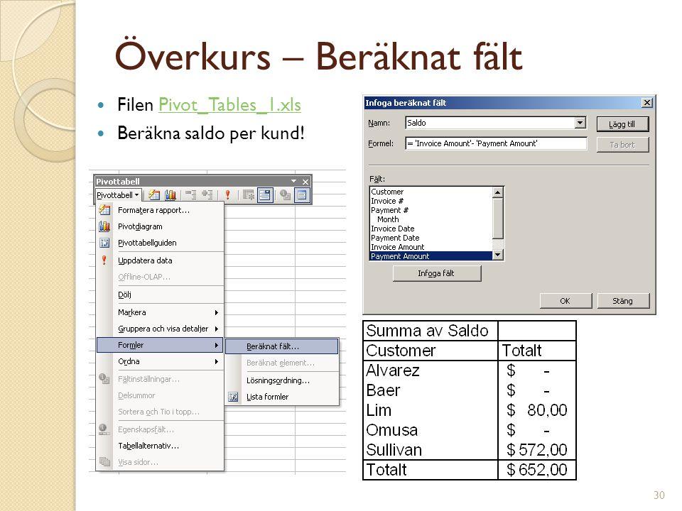 30 Överkurs – Beräknat fält Filen Pivot_Tables_1.xlsPivot_Tables_1.xls Beräkna saldo per kund!