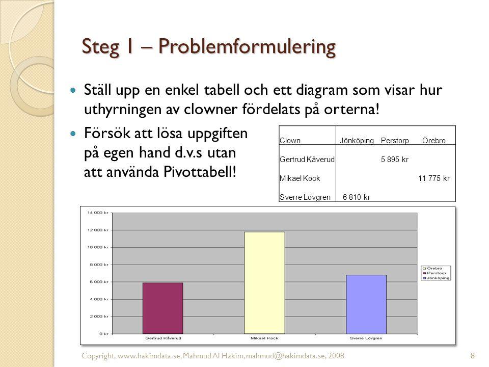8 Steg 1 – Problemformulering Copyright, www.hakimdata.se, Mahmud Al Hakim, mahmud@hakimdata.se, 20088 Ställ upp en enkel tabell och ett diagram som visar hur uthyrningen av clowner fördelats på orterna.