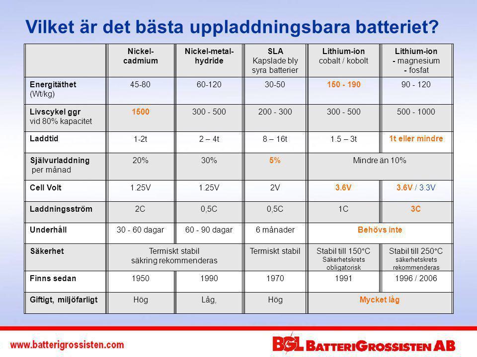 Vilket är det bästa uppladdningsbara batteriet.