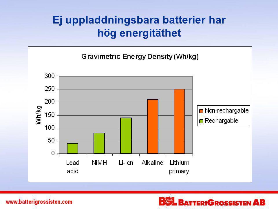 Ej uppladdningsbara batterier har h ö g energit ä thet