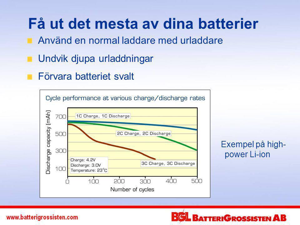 Få ut det mesta av dina batterier Använd en normal laddare med urladdare Undvik djupa urladdningar Förvara batteriet svalt Exempel på high- power Li-ion