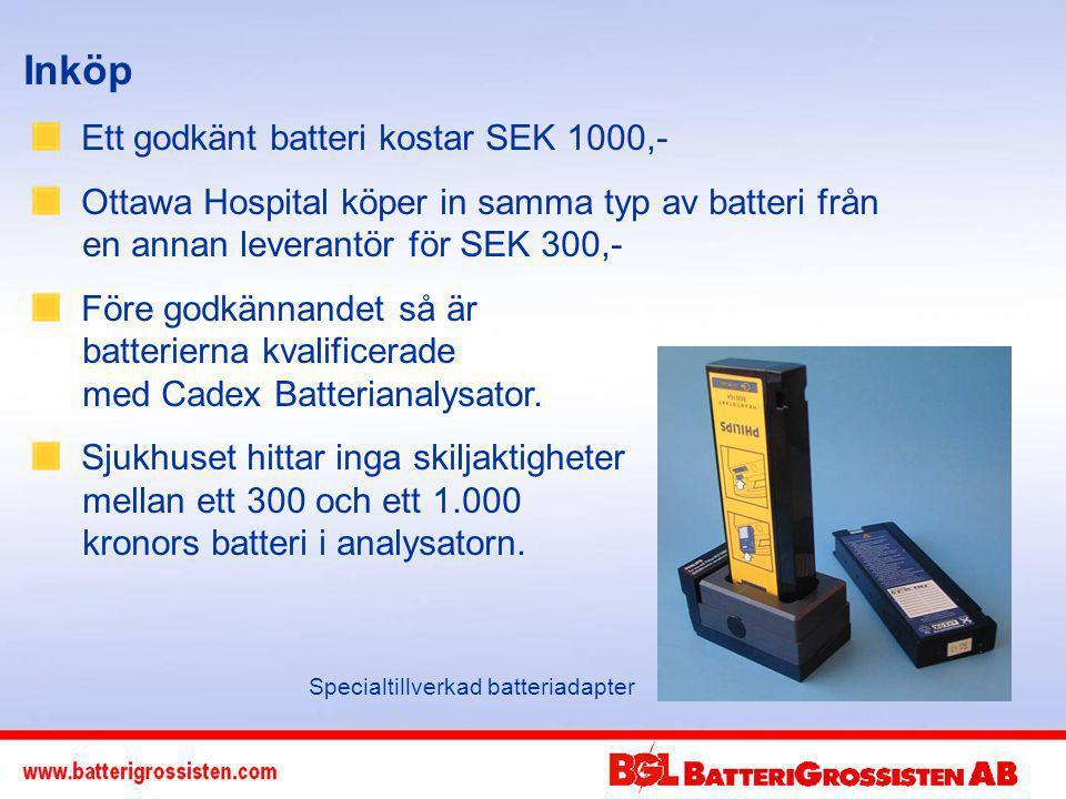 Inköp Ett godkänt batteri kostar SEK 1000,- Ottawa Hospital köper in samma typ av batteri från en annan leverantör för SEK 300,- Före godkännandet så är batterierna kvalificerade med Cadex Batterianalysator.