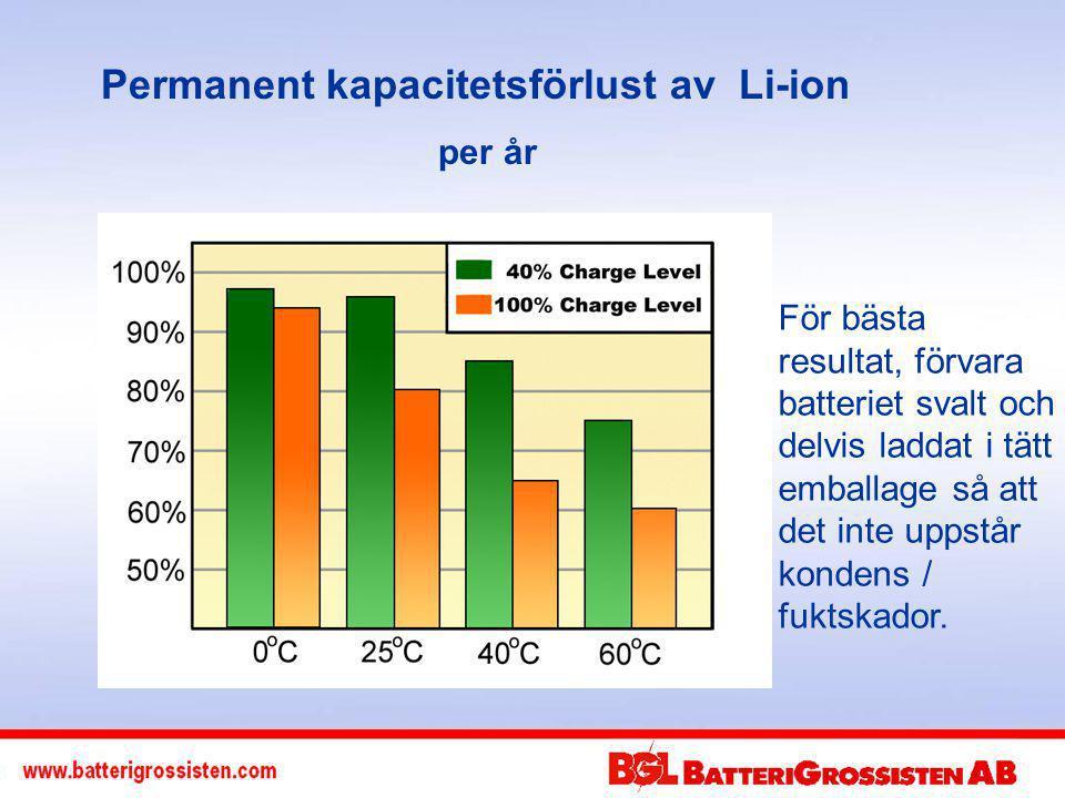 Hydrogen som bränsle (PEM) Hög effektivitet (50%) Upp till 450Wh/l i energidensitet Bränsle transporter, påfyllning Inte kommersiellt tillgänglig Bränslecell för ficklampa och cykellampa.