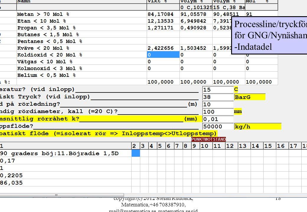 copyright (c) 2012 Stefan Rudbäck, Matematica,+46 708387910, mail@matematica.se, matematica.se sid 18 Processline/tryckförlust för GNG/Nynäshamn -Inda