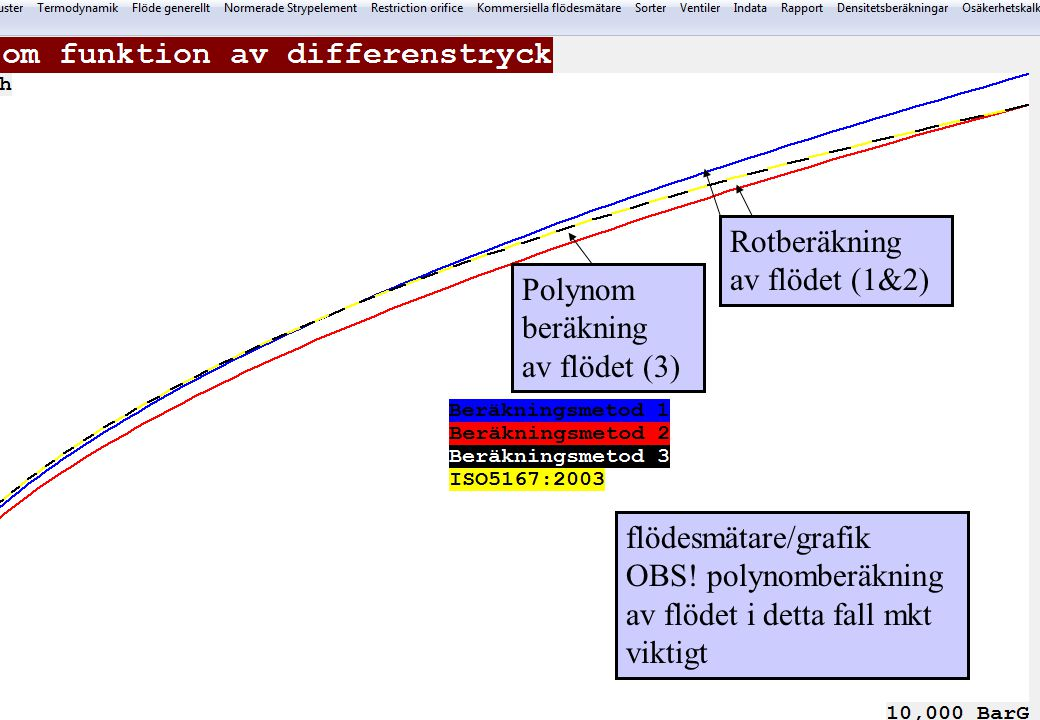 copyright (c) 2012 Stefan Rudbäck, Matematica,+46 708387910, mail@matematica.se, matematica.se sid 28 flödesmätare/grafik OBS! polynomberäkning av flö