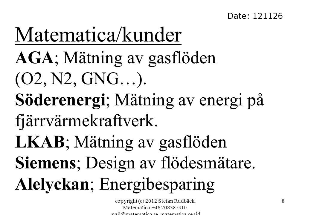 copyright (c) 2012 Stefan Rudbäck, Matematica,+46 708387910, mail@matematica.se, matematica.se sid 9 Date: 121126 Matematica/Historia Grundat >25 år sedan av Stefan Rudbäck, civ ing (m Sc).