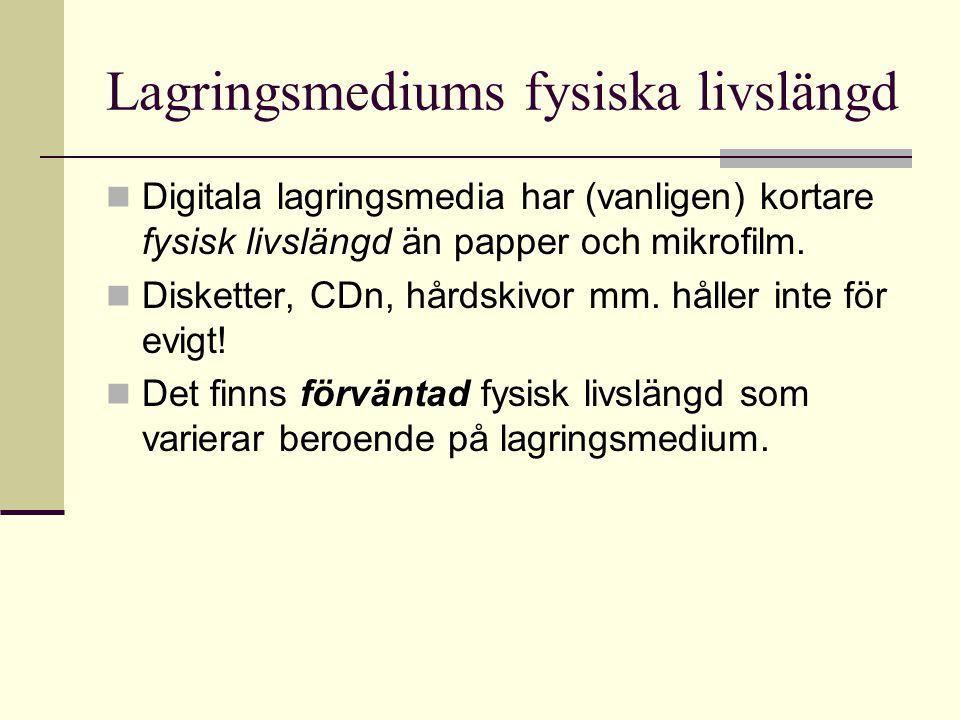 Lagringsmediums fysiska livslängd Digitala lagringsmedia har (vanligen) kortare fysisk livslängd än papper och mikrofilm.