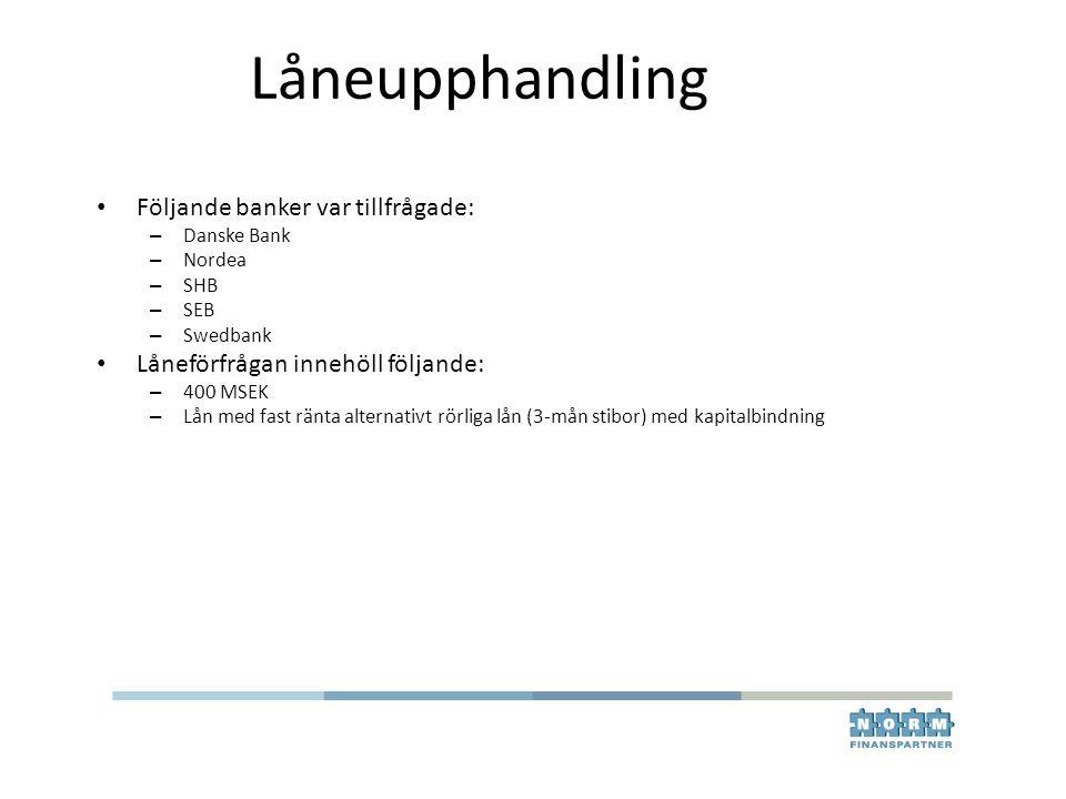 Följande banker var tillfrågade: – Danske Bank – Nordea – SHB – SEB – Swedbank Låneförfrågan innehöll följande: – 400 MSEK – Lån med fast ränta altern