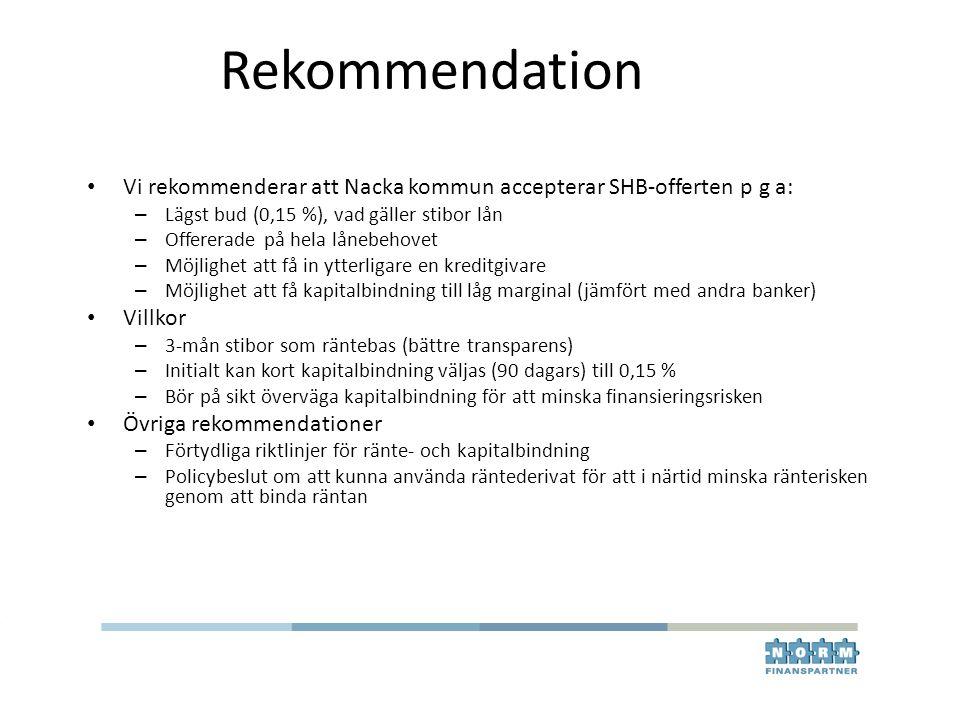 Rekommendation Vi rekommenderar att Nacka kommun accepterar SHB-offerten p g a: – Lägst bud (0,15 %), vad gäller stibor lån – Offererade på hela låneb