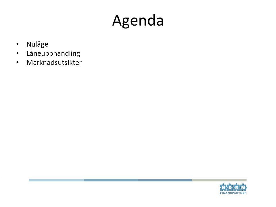 Agenda Nuläge Låneupphandling Marknadsutsikter