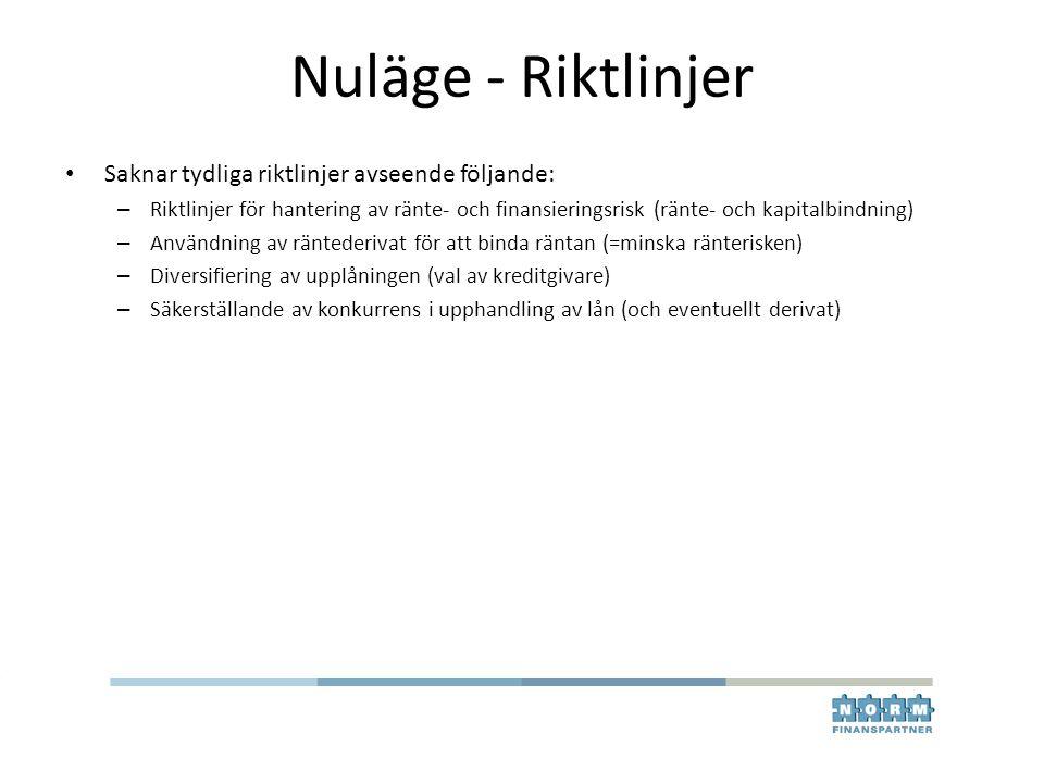 Nuläge - Riktlinjer Saknar tydliga riktlinjer avseende följande: – Riktlinjer för hantering av ränte- och finansieringsrisk (ränte- och kapitalbindnin