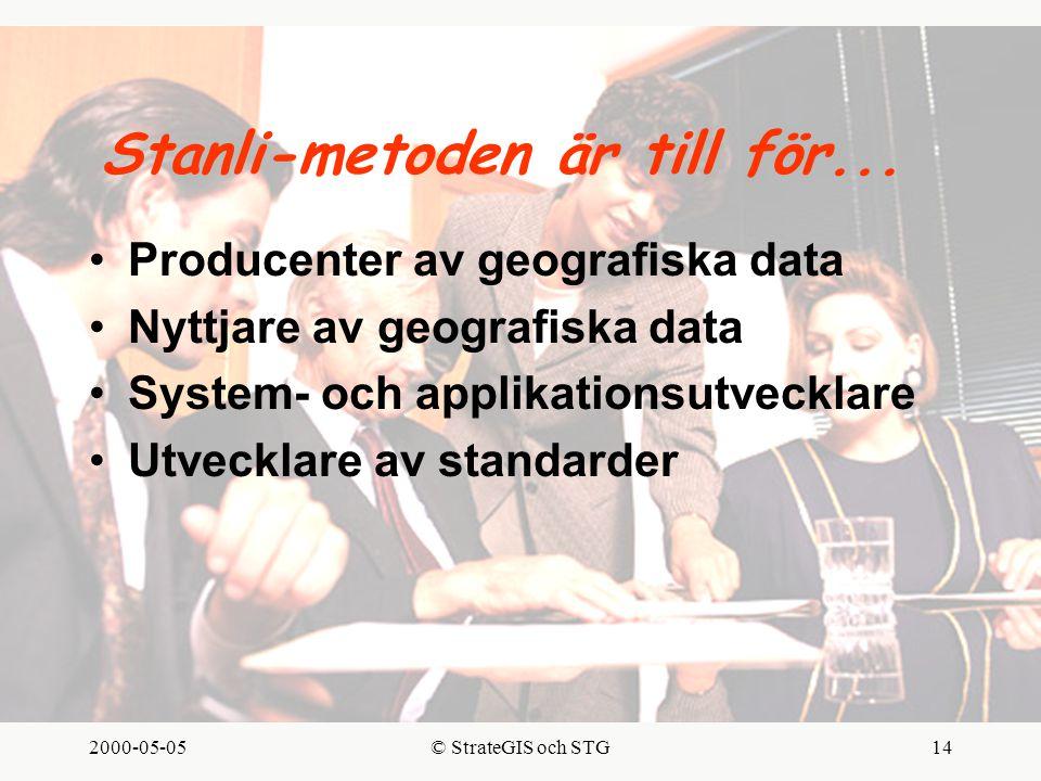2000-05-05© StrateGIS och STG14 Stanli-metoden är till för...