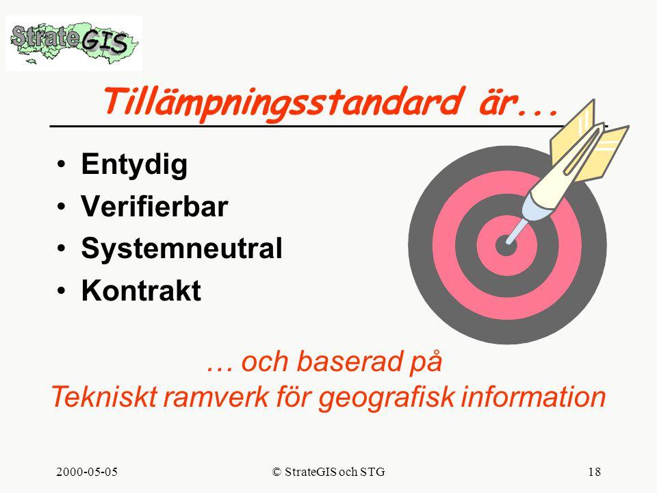 2000-05-05© StrateGIS och STG18 Tillämpningsstandard är...