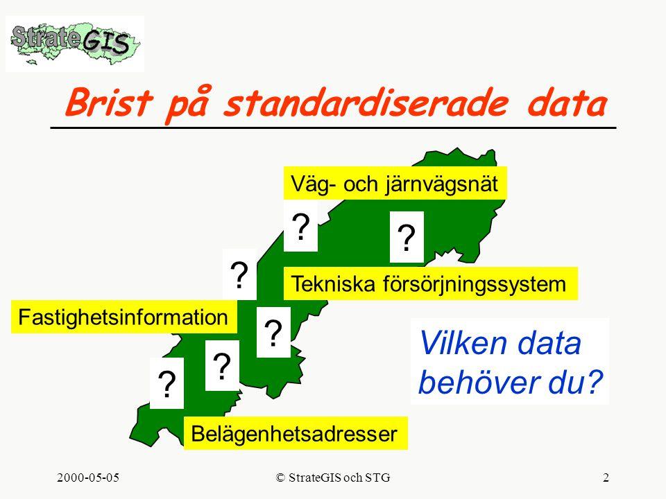 2000-05-05© StrateGIS och STG2 Brist på standardiserade data Belägenhetsadresser Fastighetsinformation Tekniska försörjningssystem Väg- och järnvägsnät .