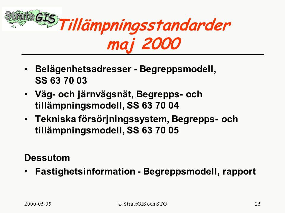 2000-05-05© StrateGIS och STG25 Tillämpningsstandarder maj 2000 Belägenhetsadresser - Begreppsmodell, SS 63 70 03 Väg- och järnvägsnät, Begrepps- och tillämpningsmodell, SS 63 70 04 Tekniska försörjningssystem, Begrepps- och tillämpningsmodell, SS 63 70 05 Dessutom Fastighetsinformation - Begreppsmodell, rapport