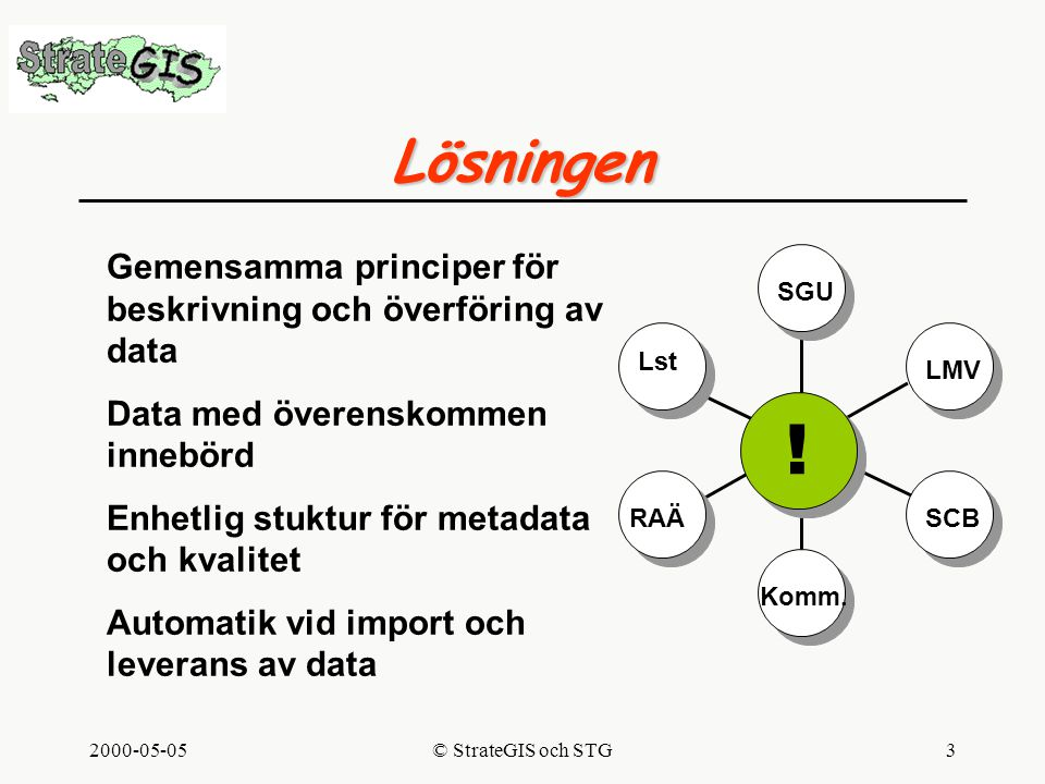 2000-05-05© StrateGIS och STG3 Lösningen SGU LMV Lst SCB Komm.