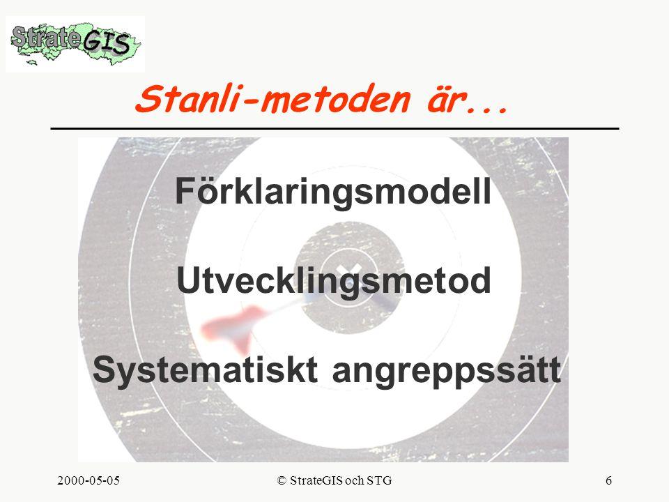 2000-05-05© StrateGIS och STG6 Stanli-metoden är...