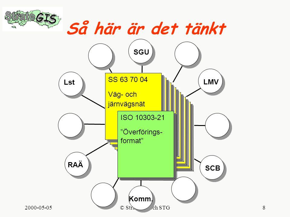 2000-05-05© StrateGIS och STG8 SS 63 70 04 Väg- och järnvägsnät SS 63 70 04 Väg- och järnvägsnät SS 63 70 04 Väg- och järnvägsnät SS 63 70 04 Väg- och järnvägsnät SS 63 70 04 Väg- och järnvägsnät SS 63 70 04 Väg- och järnvägsnät SS 63 70 04 Väg- och järnvägsnät SS 63 70 04 Väg- och järnvägsnät SS 63 70 04 Väg- och järnvägsnät SS 63 70 04 Väg- och järnvägsnät SS 63 70 04 Väg- och järnvägsnät SS 63 70 04 Väg- och järnvägsnät Så här är det tänkt SGU LMV Lst SCB Komm.