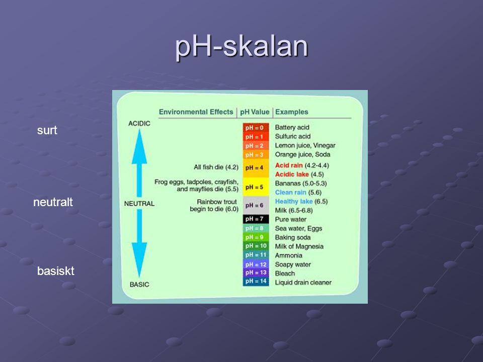 pH-skalan surt basiskt neutralt