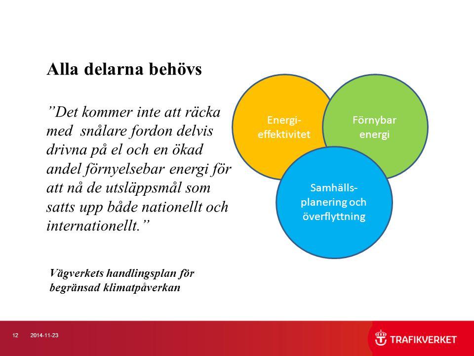 """122014-11-23 Alla delarna behövs """"Det kommer inte att räcka med snålare fordon delvis drivna på el och en ökad andel förnyelsebar energi för att nå de"""