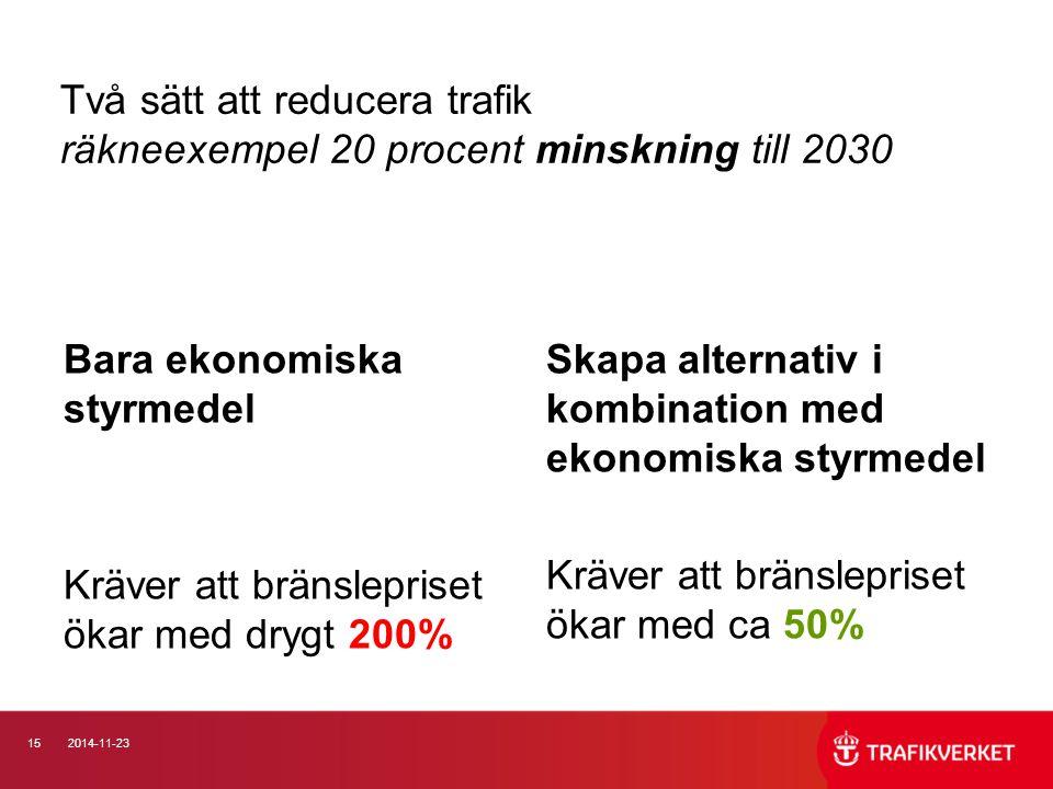 152014-11-23 Två sätt att reducera trafik räkneexempel 20 procent minskning till 2030 Bara ekonomiska styrmedel Kräver att bränslepriset ökar med dryg