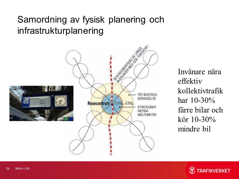 232014-11-23 Samordning av fysisk planering och infrastrukturplanering Invånare nära effektiv kollektivtrafik har 10-30% färre bilar och kör 10-30% mi
