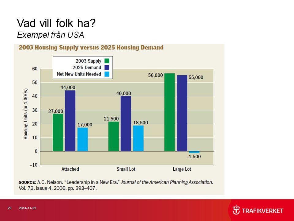 292014-11-23 Vad vill folk ha? Exempel från USA