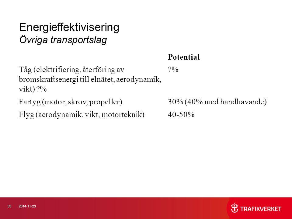 332014-11-23 Energieffektivisering Övriga transportslag Potential Tåg (elektrifiering, återföring av bromskraftsenergi till elnätet, aerodynamik, vikt