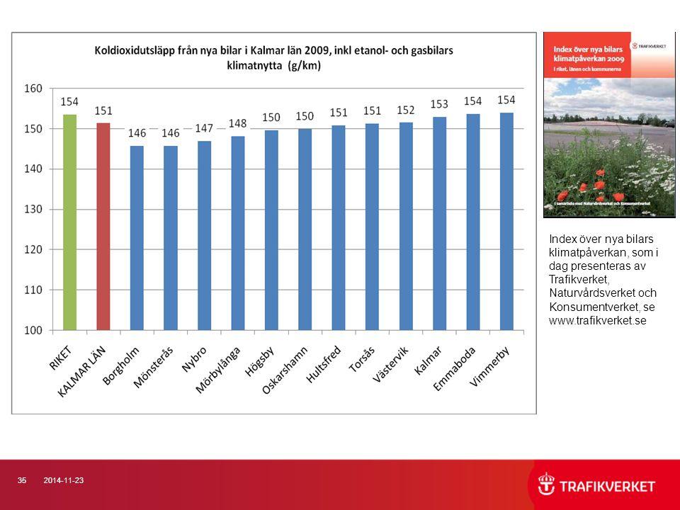 352014-11-23 Index över nya bilars klimatpåverkan, som i dag presenteras av Trafikverket, Naturvårdsverket och Konsumentverket, se www.trafikverket.se