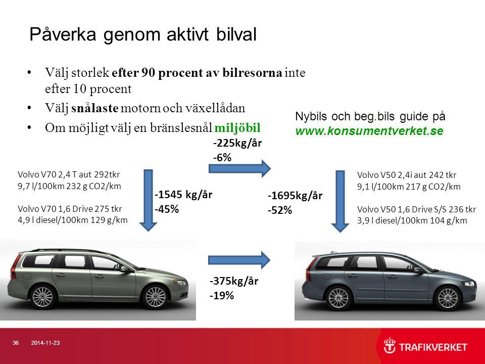 362014-11-23 Vägverket Påverka genom aktivt bilval Välj storlek efter 90 procent av bilresorna inte efter 10 procent Välj snålaste motorn och växellåd