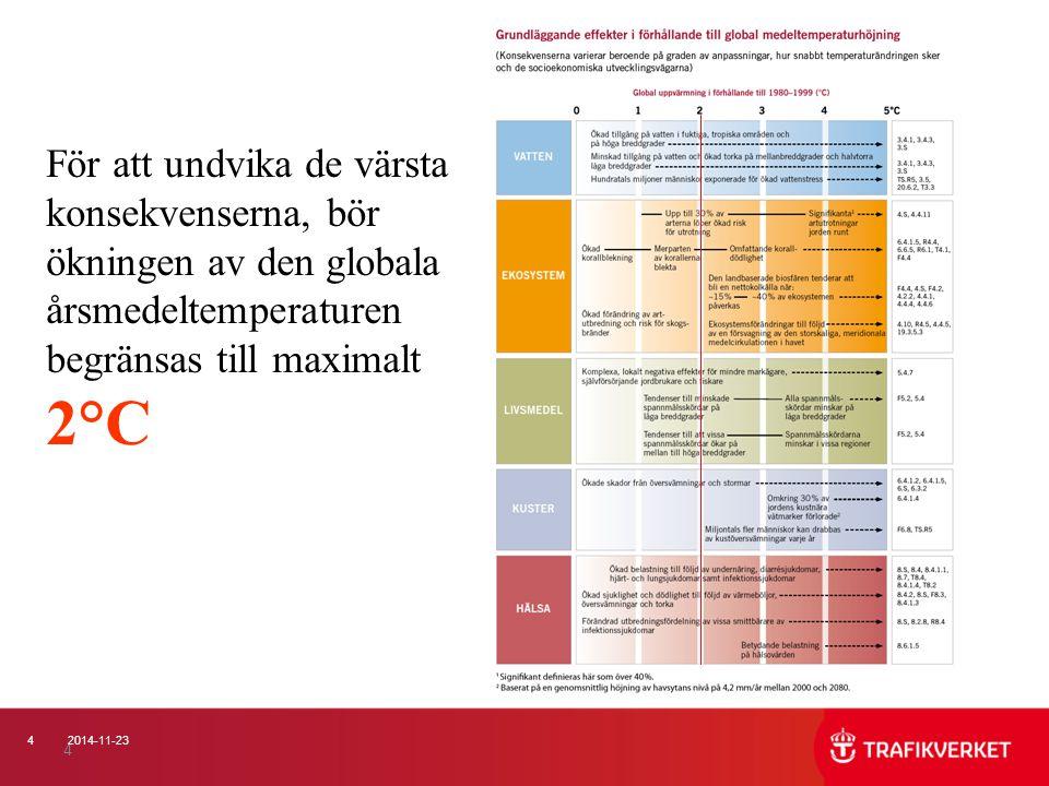 42014-11-23 4 För att undvika de värsta konsekvenserna, bör ökningen av den globala årsmedeltemperaturen begränsas till maximalt 2°C