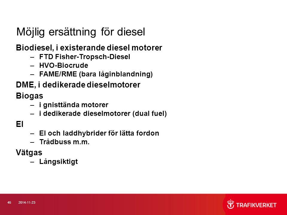 452014-11-23 Möjlig ersättning för diesel Biodiesel, i existerande diesel motorer –FTD Fisher-Tropsch-Diesel –HVO-Biocrude –FAME/RME (bara låginblandn