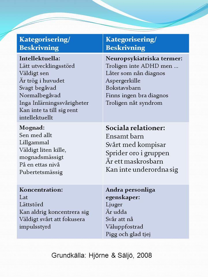 UPPMÄRKSAMMA KARTLÄGGA ANALYSERA FÖRESLÅ ÅTGÄRDER UPPRÄTTA ÅTGÄRDSPROGRAM FÖLJA UPP UTVÄRDERA Åkerman 2012