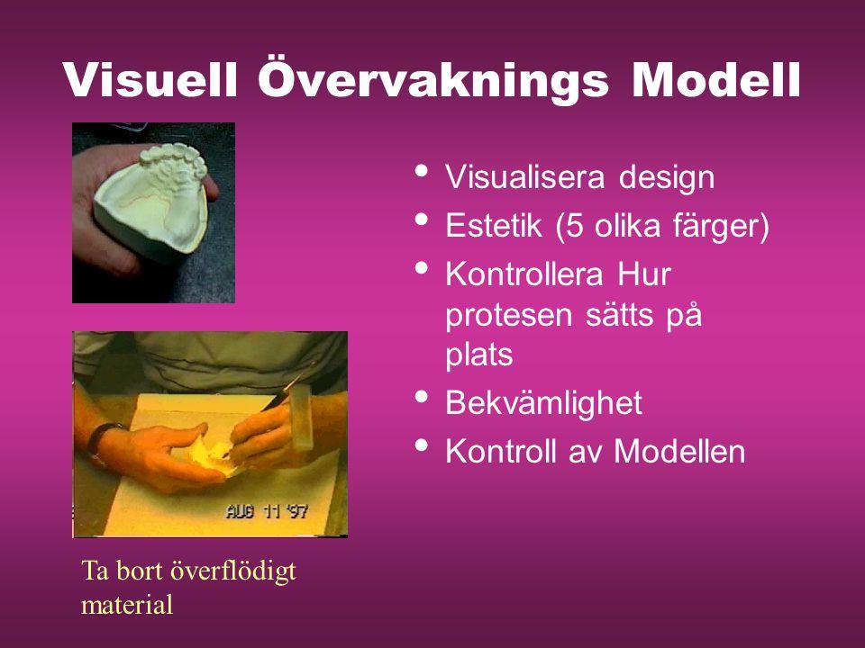 Visuell Övervaknings Modell Visualisera design Estetik (5 olika färger) Kontrollera Hur protesen sätts på plats Bekvämlighet Kontroll av Modellen Ta b