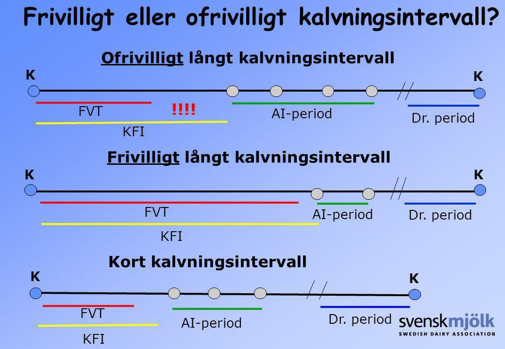 Ofrivilligt långt kalvningsintervall Frivilligt långt kalvningsintervall K Frivilligt eller ofrivilligt kalvningsintervall? K K FVT AI-period Dr. peri