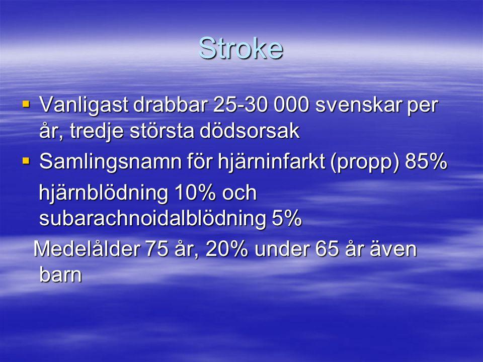 Stroke  Vanligast drabbar 25-30 000 svenskar per år, tredje största dödsorsak  Samlingsnamn för hjärninfarkt (propp) 85% hjärnblödning 10% och subar