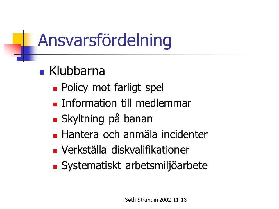 Seth Strandin 2002-11-18 Ansvarsfördelning Klubbarna Policy mot farligt spel Information till medlemmar Skyltning på banan Hantera och anmäla incident