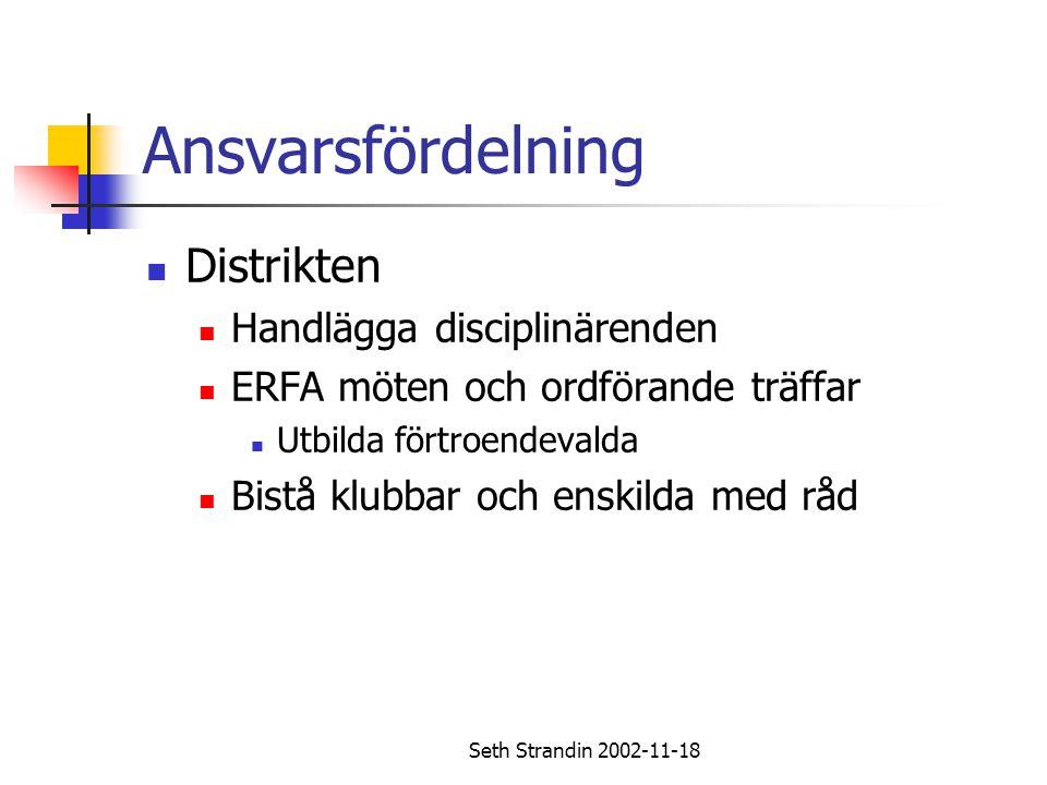 Seth Strandin 2002-11-18 Ansvarsfördelning Distrikten Handlägga disciplinärenden ERFA möten och ordförande träffar Utbilda förtroendevalda Bistå klubb