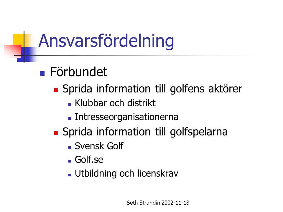 Seth Strandin 2002-11-18 Ansvarsfördelning Förbundet Sprida information till golfens aktörer Klubbar och distrikt Intresseorganisationerna Sprida info