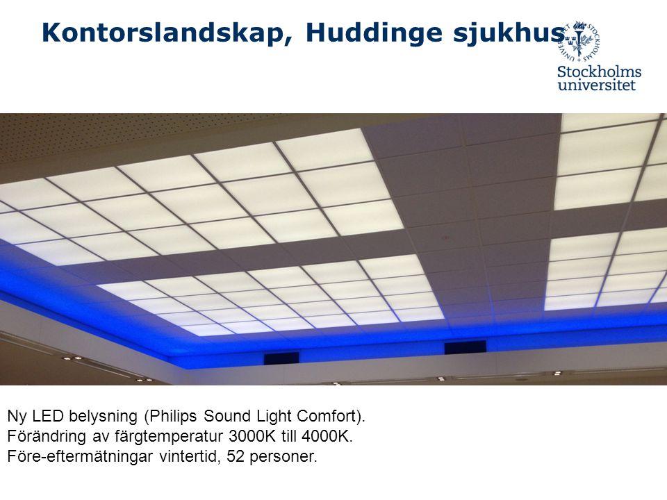 Ny LED belysning (Philips Sound Light Comfort). Förändring av färgtemperatur 3000K till 4000K. Före-eftermätningar vintertid, 52 personer. Kontorsland