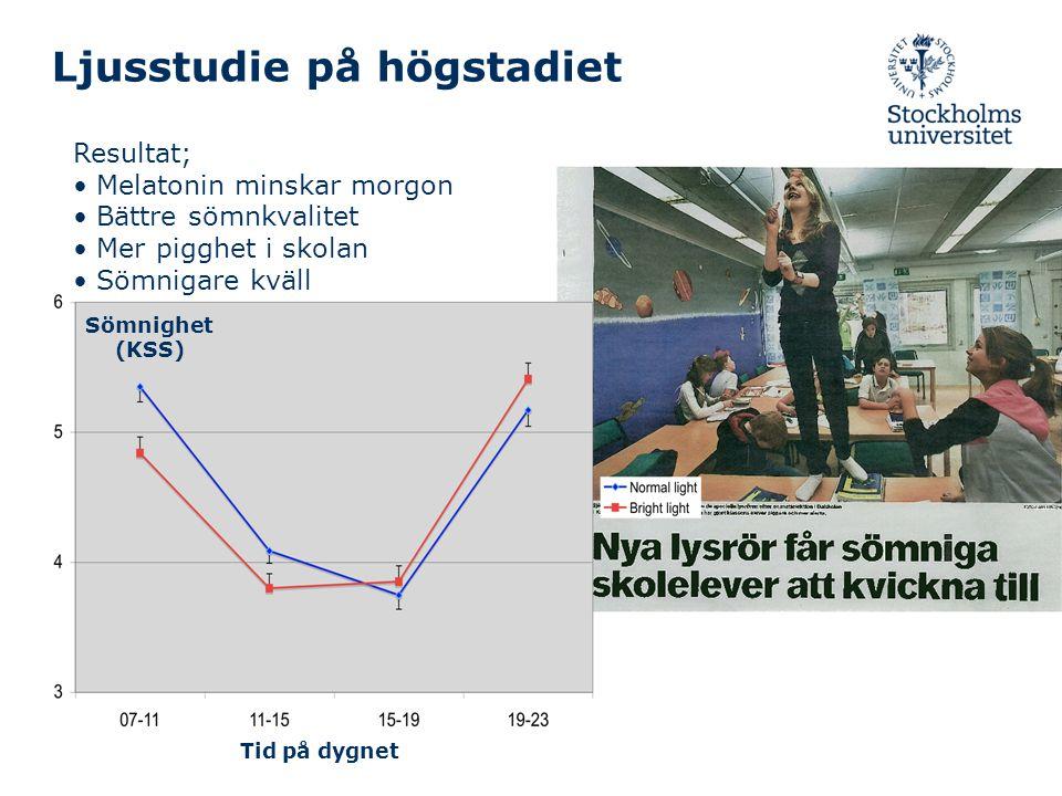 Resultat; Melatonin minskar morgon Bättre sömnkvalitet Mer pigghet i skolan Sömnigare kväll Ljusstudie på högstadiet Tid på dygnet Sömnighet (KSS)