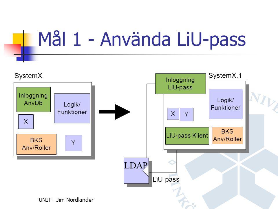 UNIT - Jim Nordlander Mål 1 - Använda LiU-pass SystemX Inloggning AnvDb BKS Anv/Roller Logik/ Funktioner X Y SystemX.1 Inloggning LiU-pass BKS Anv/Roller Logik/ Funktioner X Y LiU-pass LDAP LiU-pass Klient