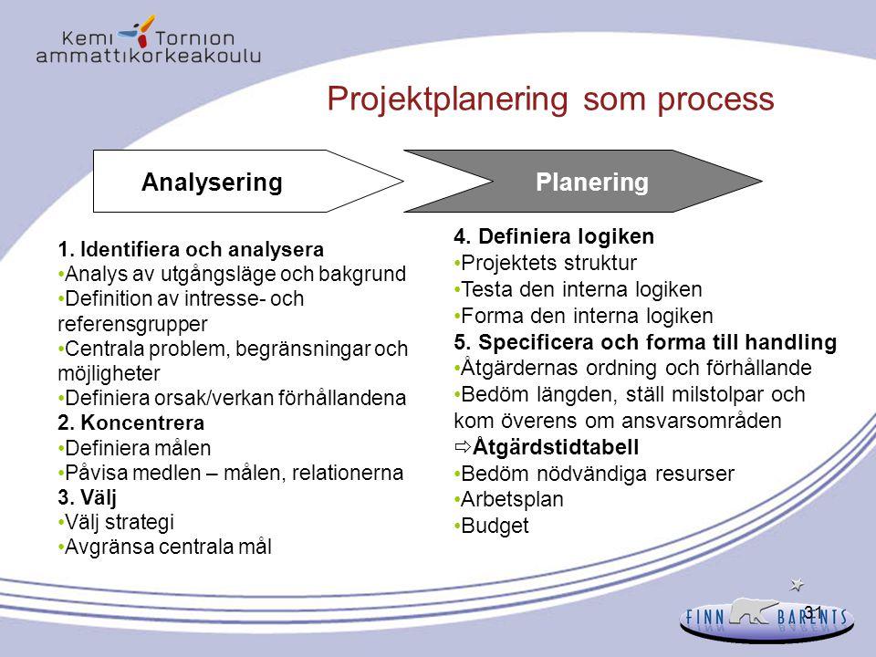 31 Projektplanering som process 1. Identifiera och analysera Analys av utgångsläge och bakgrund Definition av intresse- och referensgrupper Centrala p
