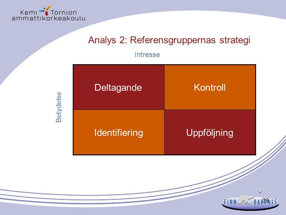 39 Analys 2: Referensgruppernas strategi DeltagandeKontroll IdentifieringUppföljning Intresse Betydelse
