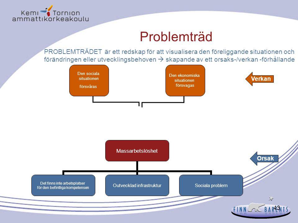 43 Problemträd Massarbetslöshet Det finns inte arbetsplatser för den befintliga kompetensen Outvecklad infrastruktur Sociala problem Den ekonomiska si